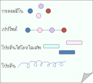 protein deriv