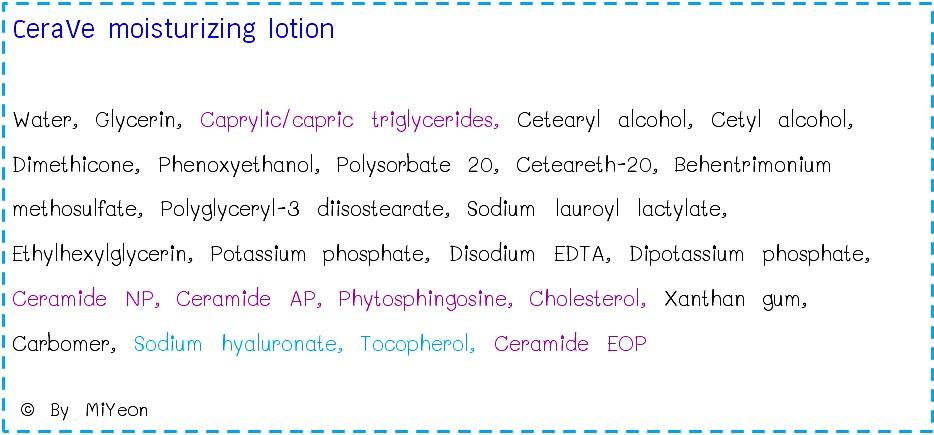 สผส lotion